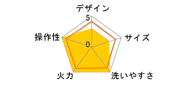 CQG-B30N