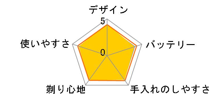 1000シリーズ S1041/03