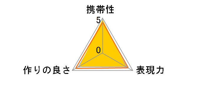 TZE-01