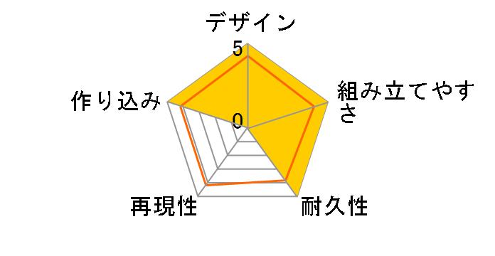 30MM 1/144 近接戦闘用オプションアーマー[アルト用/オレンジ]