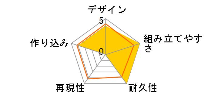 30MM 1/144 近接戦闘用オプションアーマー[アルト用/ダークグリーン]