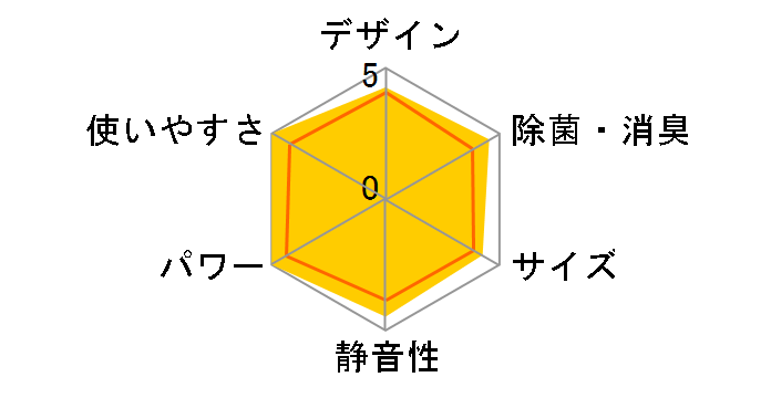 霧ヶ峰 MSZ-R2219