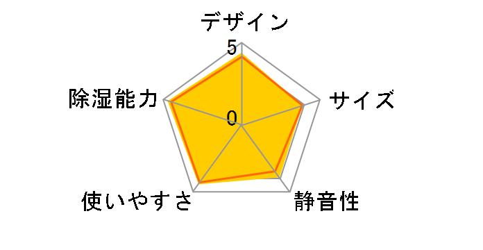 CD-S6319(W) [ホワイト]