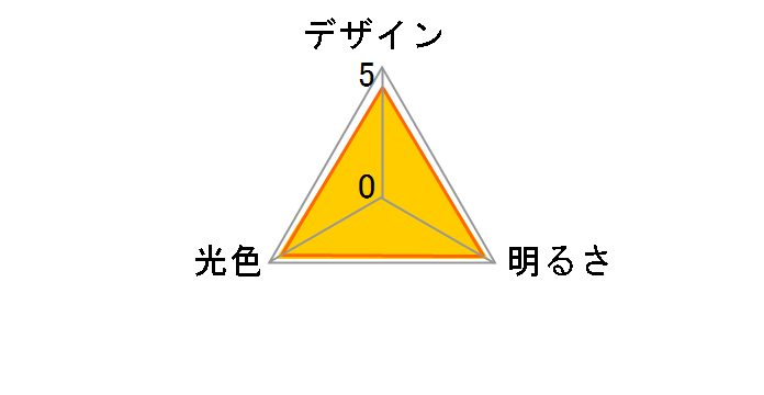 E-Bright LDF20SS・N/8/10 [昼白色]