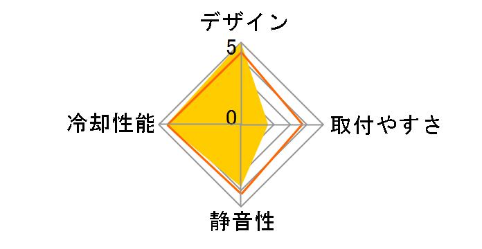 MasterLiquid ML360R RGB MLX-D36M-A20PC-R1