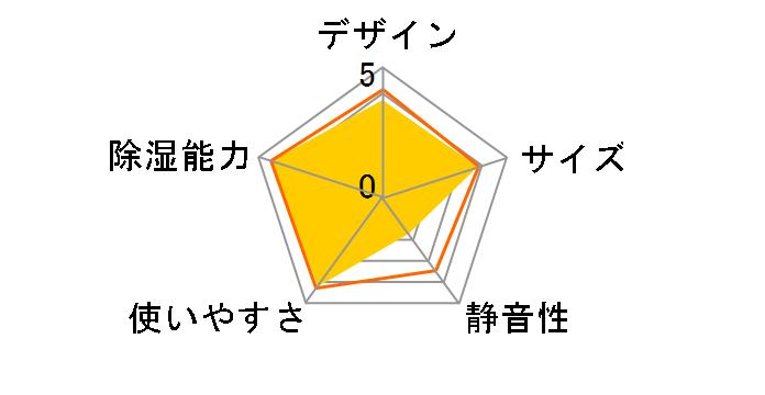 コンパクトクール CM-J100
