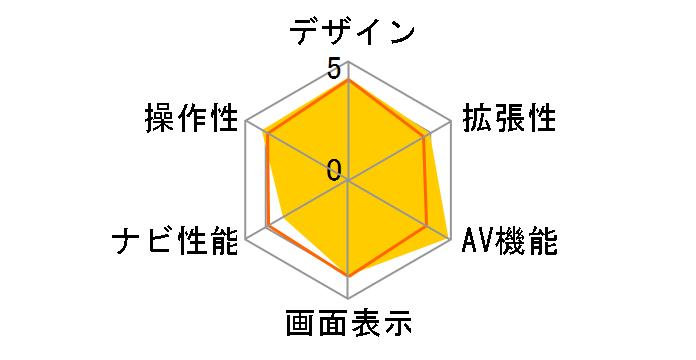 彩速ナビ MDV-M906HD