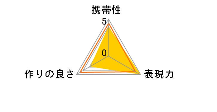 CM-EF-EOS R