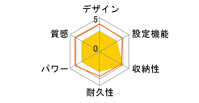 DM-K4515H