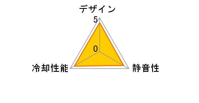 彩風 RGB AYA-KAZE12-RGB