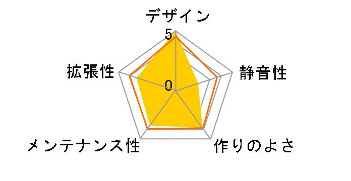 Core P3 TG CA-1G4-00M1WN-06