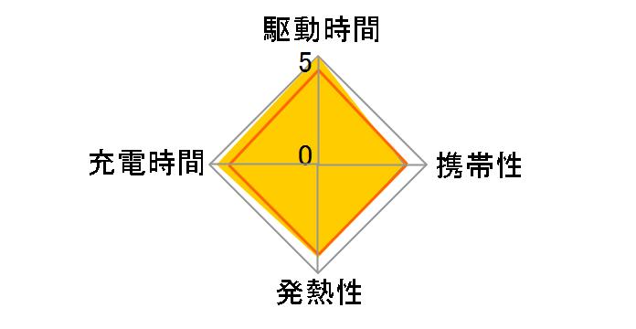 ML-PDUS3P36W
