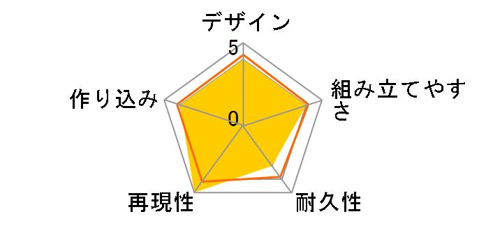 HGUC 1/144 シルヴァ・バレト・サプレッサー