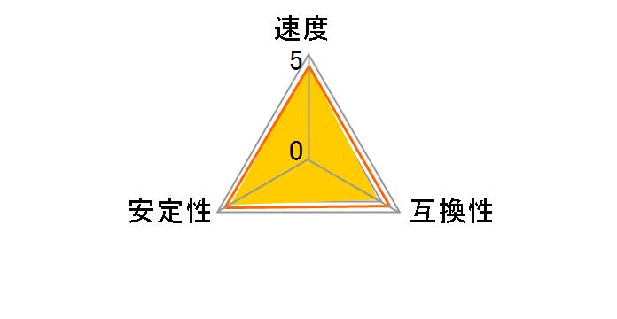 CMK32GX4M2D3200C16 [DDR4 PC4-25600 16GB 2枚組]