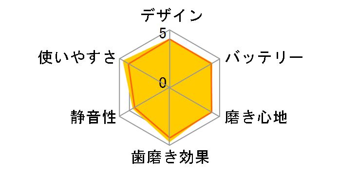 ソニッケアー イージークリーン HX6526/01