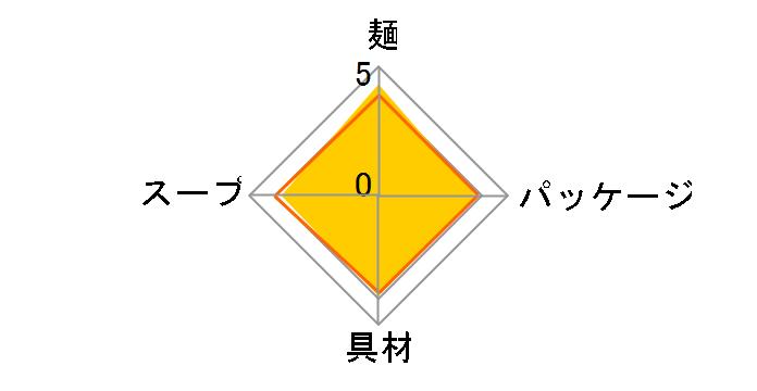 カップヌードル 味噌 83g ×20食