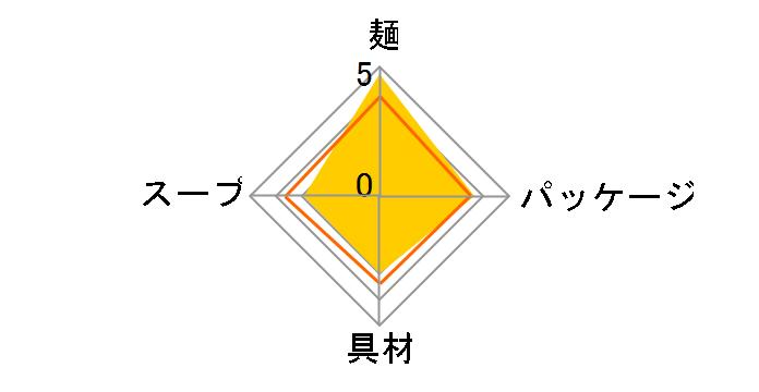 ハノイのおもてなし 鶏だしフォー 31g ×6食