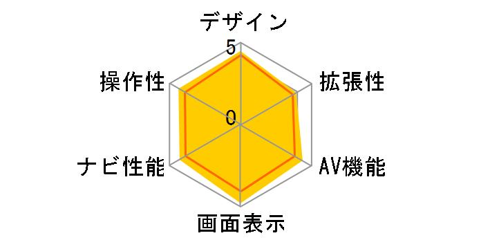 楽ナビ AVIC-RL910