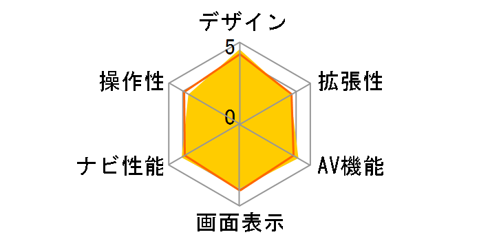 楽ナビ AVIC-RW710