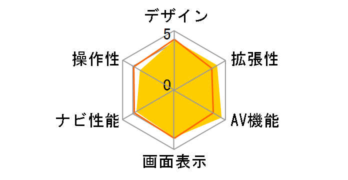 楽ナビ AVIC-RZ710