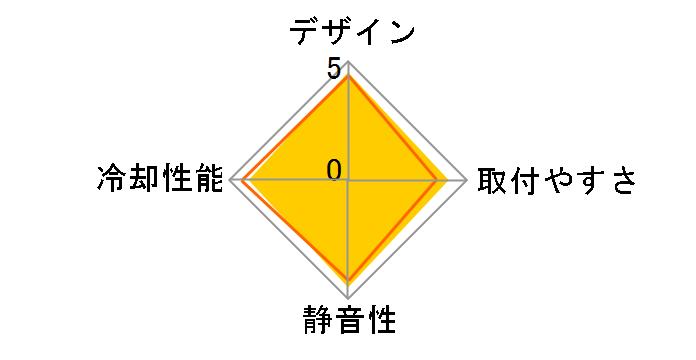 風魔 弐 SCFM-2000