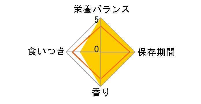 シーバ デュオ 厳選海の幸セレクション 240g(20gx12袋)