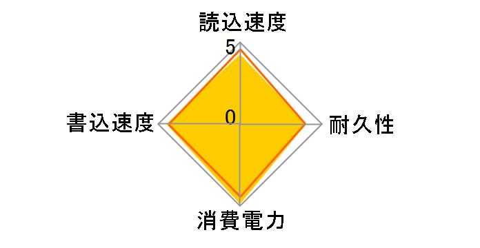 SSPH-UT480K/E