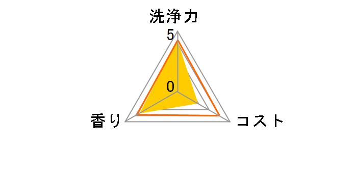 ジョイ ジェルタブ 54P