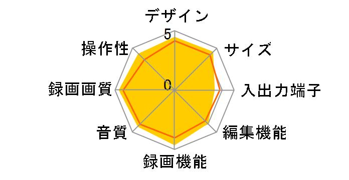 おうちクラウドディーガ DMR-BRX2060