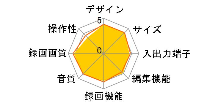 おうちクラウドディーガ DMR-BCW1060