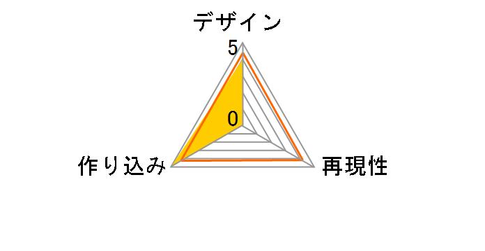 Fate/Grand Order 1/7 スカサハ 刺し穿つバニーVer.