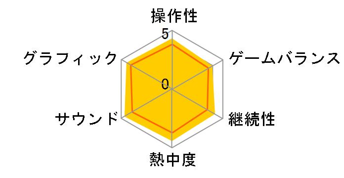 ペルソナ5 ザ・ロイヤル [通常版] [PS4]