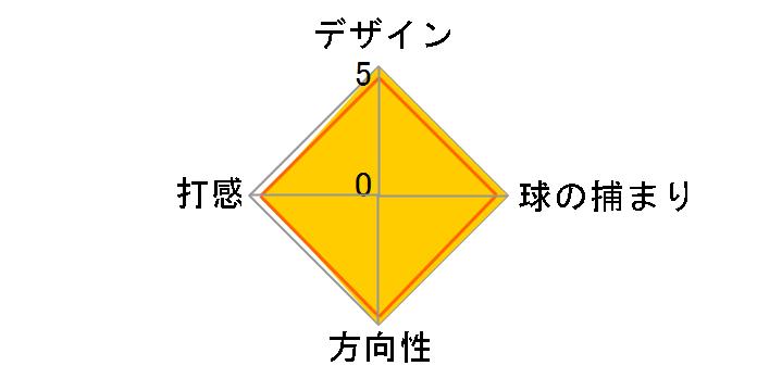 PHANTOM X 12 パター [33インチ]