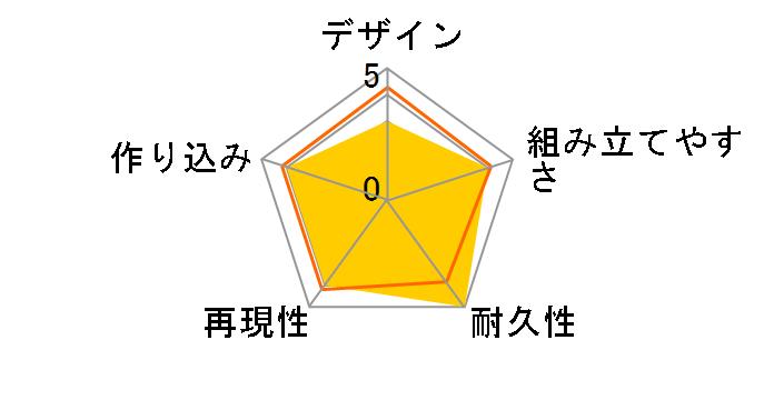 ミニ四駆限定 1/32 バロンビエント ジャパンカップ 2019(FM-Aシャーシ) 95120