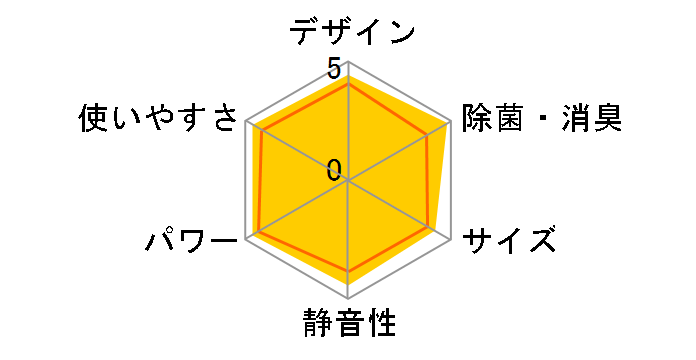 エオリア CS-289CGX