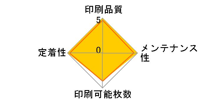 CRG-054CYN [シアン]