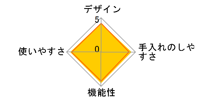 SR-MP300
