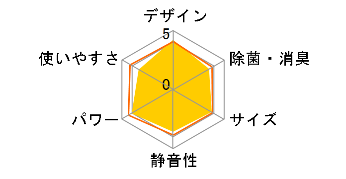 AY-J22DH