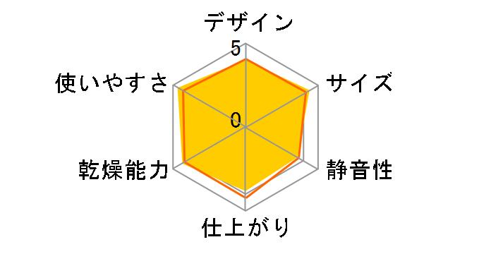 カラリエ KSD-C2-A [ブルー]