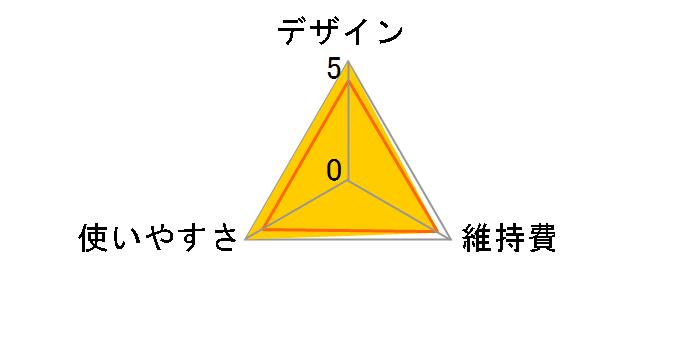 BG1022/15