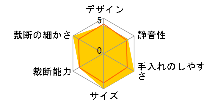 400-PSD053