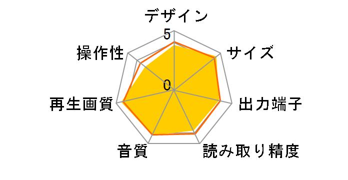 DP-UB45