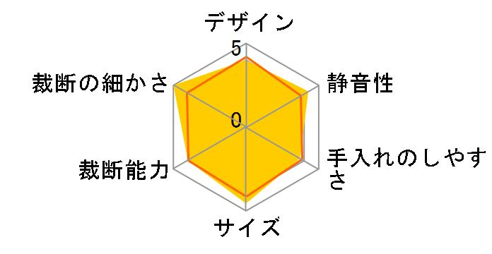 GSHA25M-G [ゴールド&ブラック]