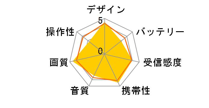 プライベート・ビエラ UN-15TD9