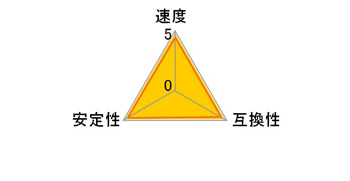CMK16GX4M2D3600C18 [DDR4 PC4-28800 8GB 2枚組]
