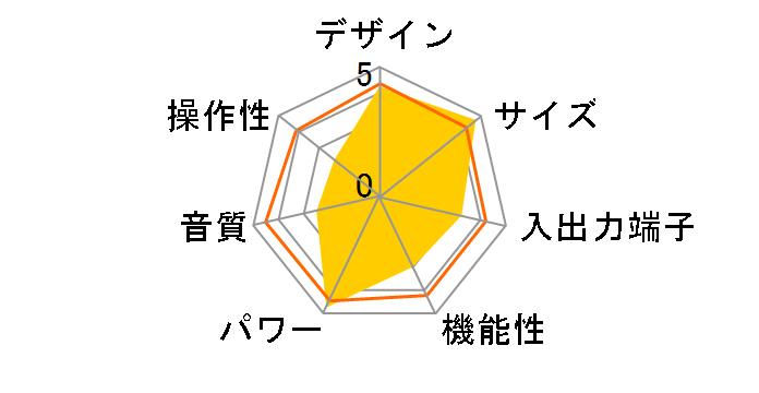 DS-A101-G