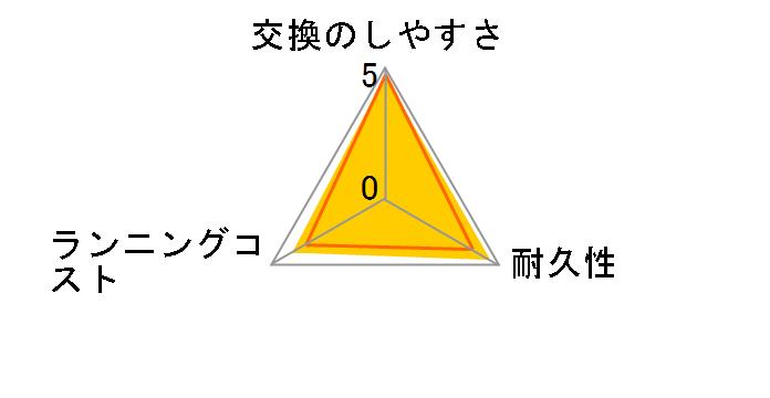SH90/81