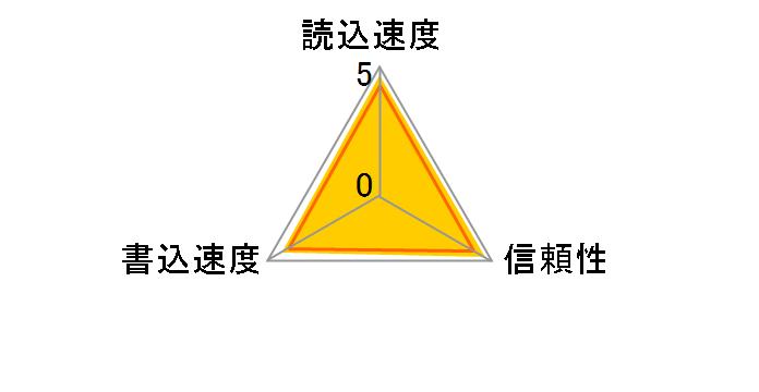 SDSQUAR-064G-GN6MN [64GB]
