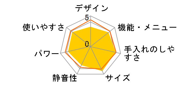 IMB-T176-5 [50Hz専用(東日本)]