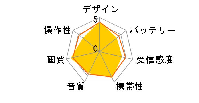 プライベート・ビエラ UN-10E9